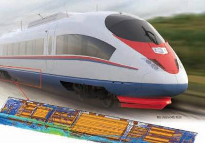 Adapting a highspeed train