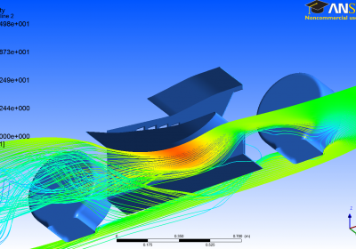 URE ANSYS 8